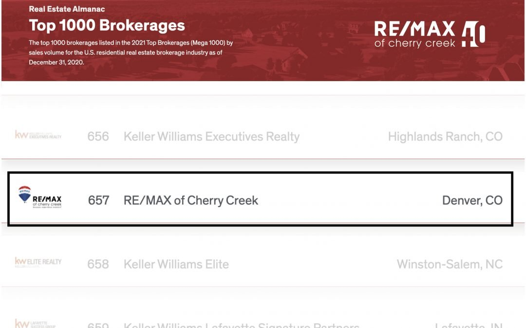 RE/MAX of Cherry Creek in T3 Sixty Mega 1000   Top 1000 Brokerages