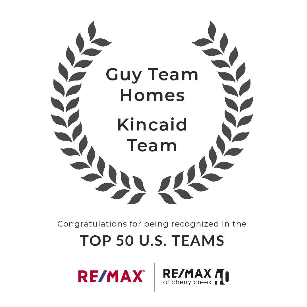 top 50 teams RE/MAX